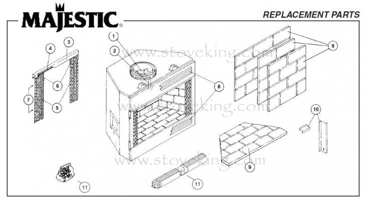 R36a Rc36a Series Fireplace Stove King Stove King