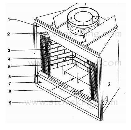 Outdoor Home Boiler together with Pellet Stove Wiring Diagrams furthermore Gas Fireplace Fan Wiring Diagram further Goodman Furnace Limit Switch Location furthermore Stihl 029 Super Parts Diagram. on wood furnace wiring diagram